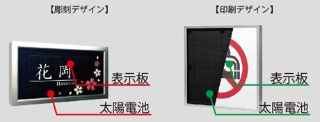 デザインソーラーパネル構造図
